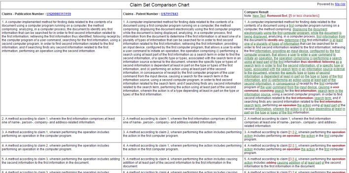 Claims Set Comparison - Patent US7917843.PNG
